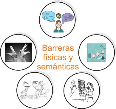 BarrerasFísicasySemanticas
